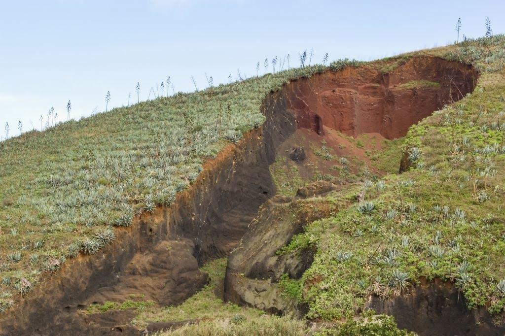 اهمیت خاک و فرسایش آن
